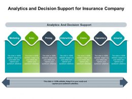Analytics And Decision Support For Insurance Company