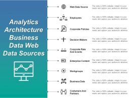 Analytics Architecture Business Data Web Data Sources