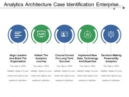 Analytics Architecture Case Identification Enterprise Data Assessment