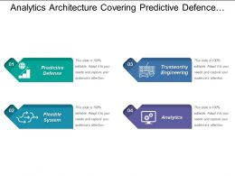 Analytics Architecture Covering Predictive Defence Flexible System