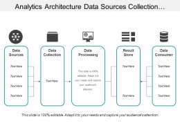Analytics Architecture Data Sources Collection Processing Result