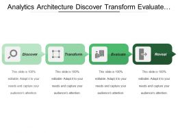 Analytics Architecture Discover Transform Evaluate Reveal