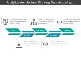 Analytics Architecture Showing Data Acquiring Organize Analyse And Decide