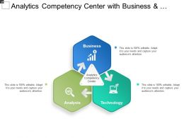 Analytics Competency Center With Business And Technology