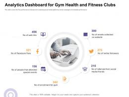 Analytics Dashboard For Gym Health ABC Fitness Clubs How Enter Health Fitness Club Market Ppt Background