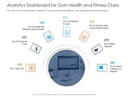 Analytics Dashboard For Gym Health And Fitness Clubs Health And Fitness Clubs Industry Ppt Graphics