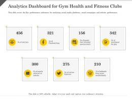 Analytics Dashboard For Gym Health And Fitness Clubs Performance Ppt Powerpoint Presentation Pictures