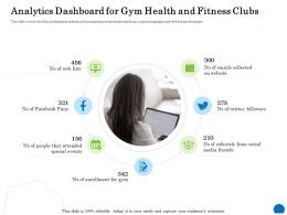 Analytics Dashboard For Gym Health And Fitness Clubs Ppt Powerpoint Presentation Show Template