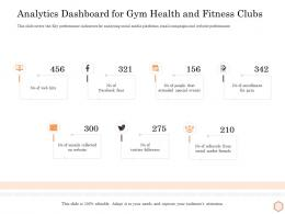 Analytics Dashboard For Gym Health And Fitness Clubs Wellness Industry Overview Ppt Gallery