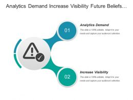 Analytics Demand Increase Visibility Future Beliefs About Competitor