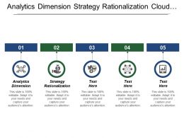 Analytics Dimension Strategy Rationalization Cloud Valuation Business Transformation Planning
