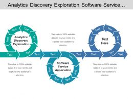 Analytics Discovery Exploration Software Service Application Language Combination