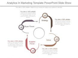 Analytics In Marketing Template Powerpoint Slide Show