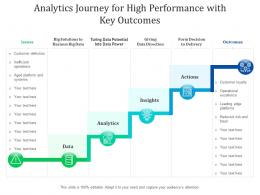 Analytics Journey For High Performance With Key Outcomes