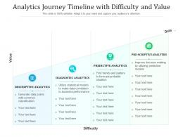 Analytics Journey Timeline With Difficulty And Value