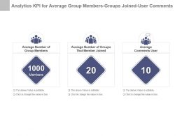 Analytics Kpi For Average Group Members Groups Joined User Comments Powerpoint Slide