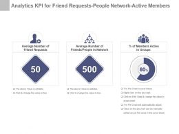 Analytics Kpi For Friend Requests People Network Active Members Ppt Slide