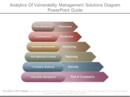 Analytics Of Vulnerability Management Solutions Diagram Powerpoint Guide
