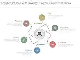 Analytics Phases With Strategy Diagram Powerpoint Slides