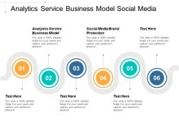 Analytics Service Business Model Social Media Brand Protection Cpb