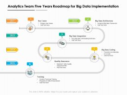 Analytics Team Five Years Roadmap For Big Data Implementation