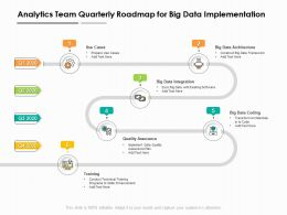 Analytics Team Quarterly Roadmap For Big Data Implementation