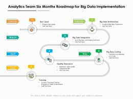 Analytics Team Six Months Roadmap For Big Data Implementation