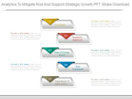 Analytics To Mitigate Risk And Support Strategic Growth Ppt Slides Download