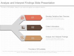 Analyze And Interpret Findings Slide Presentation