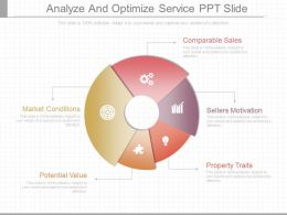 Analyze And Optimize Service Ppt Slide