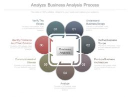 Analyze Business Analysis Process Diagram Powerpoint Layout