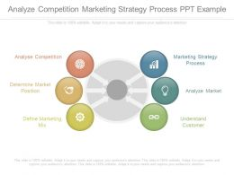 Analyze Competition Marketing Strategy Process Ppt Example