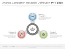 Analyze Competition Research Distribution Ppt Slide