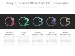 Analyze Financial Status Data Ppt Presentation