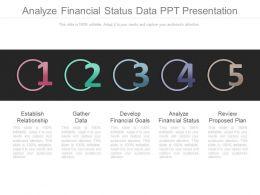 Analyze Financial Status Data Ppt Presentation