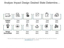 Analyze Impact Design Desired State Determine Design Requirements