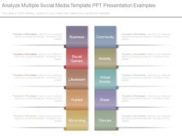 Analyze Multiple Social Media Template Ppt Presentation Examples