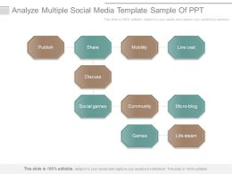 Analyze Multiple Social Media Template Sample Of Ppt