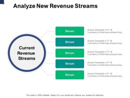 Analyze New Revenue Streams Marketing A746 Ppt Powerpoint Presentation Professional Structure