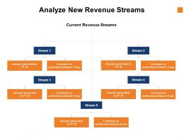 Analyze New Revenue Streams Ppt Powerpoint Presentation Infographics Influencers