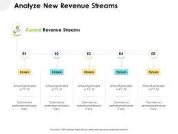 Analyze New Revenue Streams Ppt Powerpoint Presentation Professional