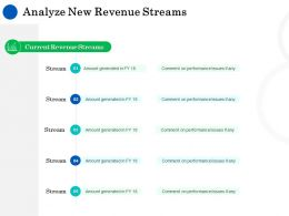 Analyze New Revenue Streams Ppt Powerpoint Presentation Show