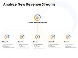 Analyze New Revenue Streams Ppt Powerpoint Presentation