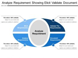 Analyze Requirement Showing Elicit Validate Document