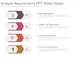 Analyze Requirements Ppt Slides Styles