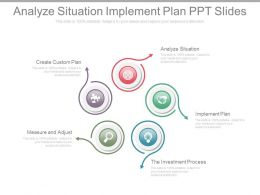 Analyze Situation Implement Plan Ppt Slides