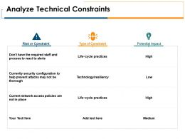 Analyze Technical Constraints Risk Or Constraint Ppt Powerpoint Presentation Pictures Icons