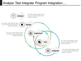 analyze_test_integrate_program_integration_diagonal_flow_with_arrows_and_icons_Slide01