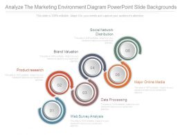 Analyze The Marketing Environment Diagram Powerpoint Slide Backgrounds