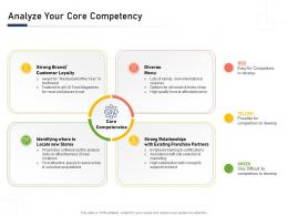 Analyze Your Core Competency Building Blocks An Organization A Complete Guide Ppt Diagrams
